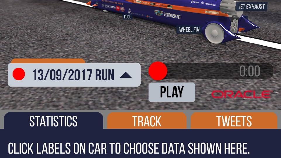 Zubr Bloodhound SSC mobile web app 3D Data visualisation
